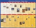 Christian History Time Line - Wall Chart - Lam